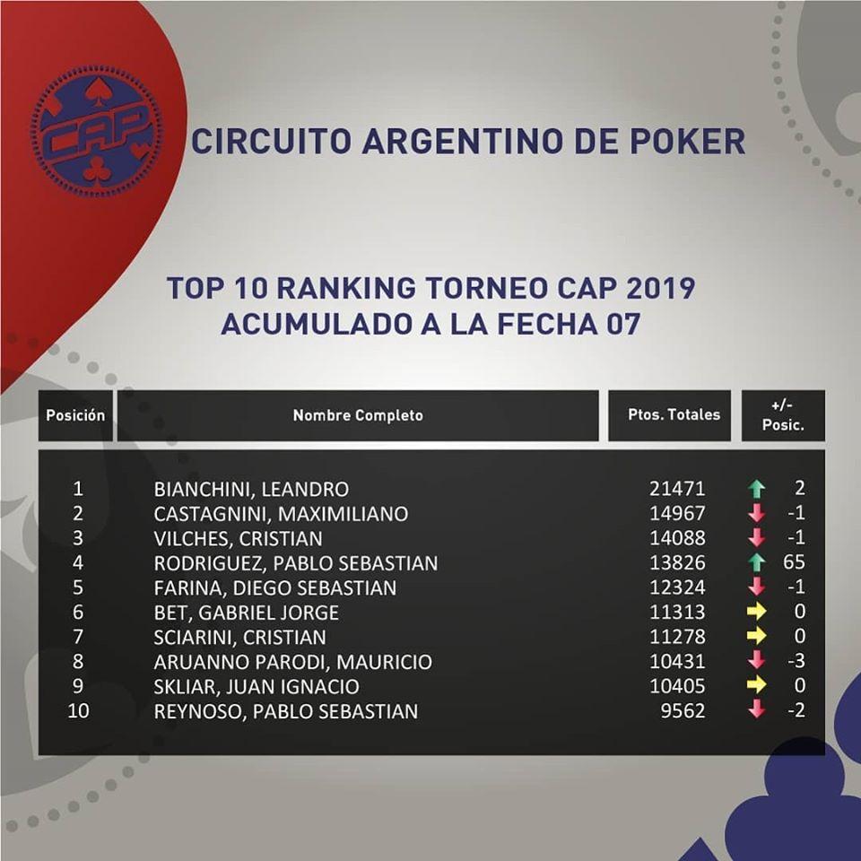 cap-2019-ranking