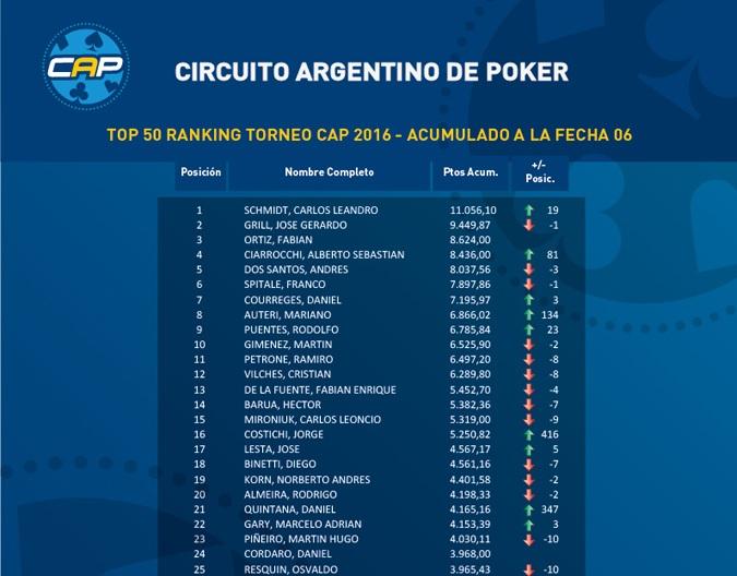 cap-ranking-1